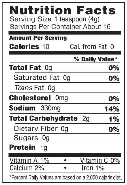 NutritionPanel_Shakers